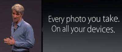 iPhone-Fotos sichern leicht gemacht – Teil 3: iCloud Photo Library