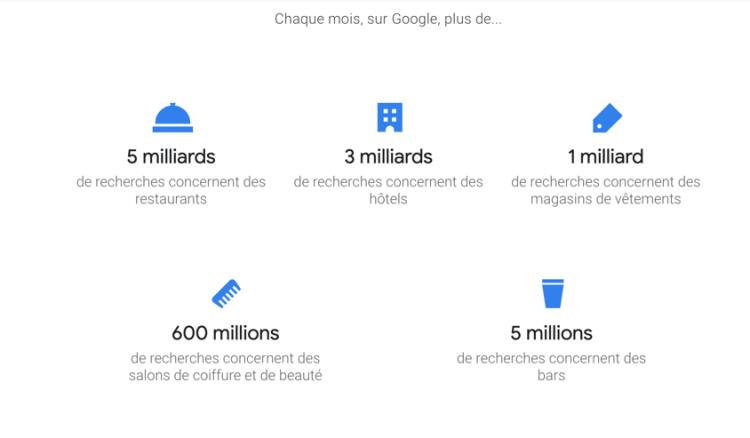Sur Google chaque mois DigitalFeeling