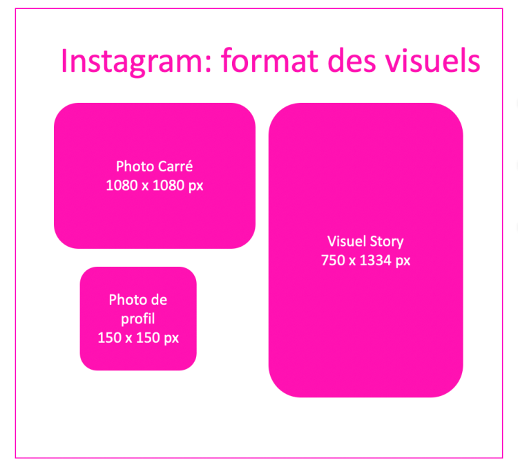 Guide taille visuels Instagram DigitalFeeling