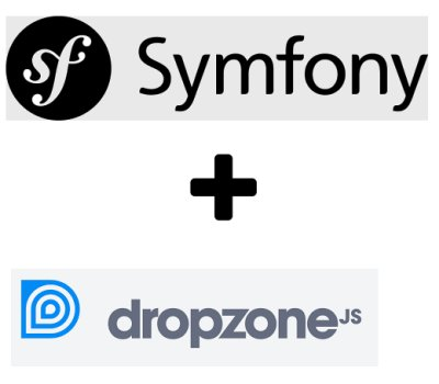 JS File Upload with Dropzone and Symfony - Digital Fortress