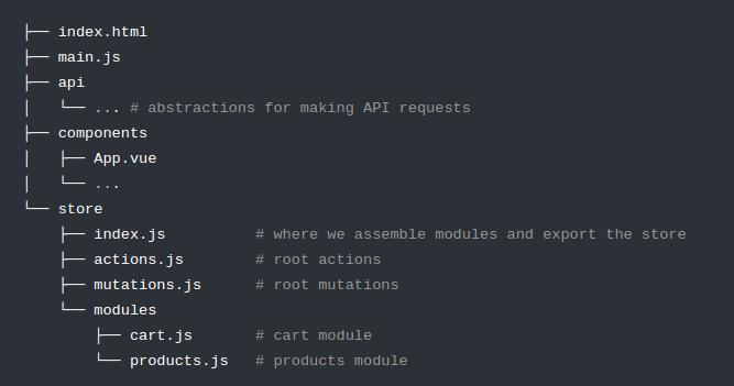 vuex application structure