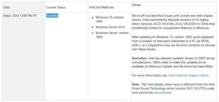 Microsoft Removes the Last Windows 10 Upgrade Block