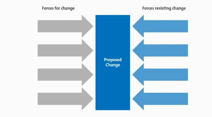 force field diagram