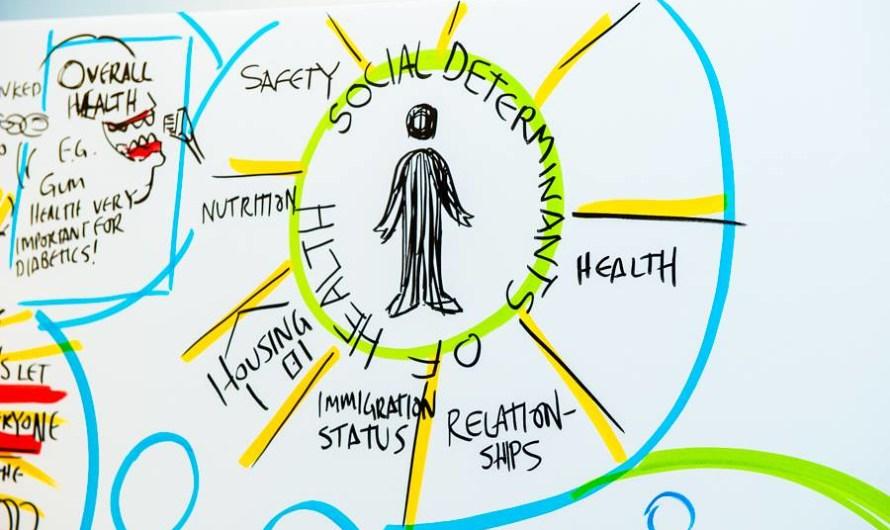 The Nature of Digital Health & Social Determinants of Health |Digital Health Times