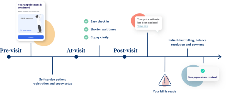 The Cedar Suite - 2020 Healthcare Consumer Study