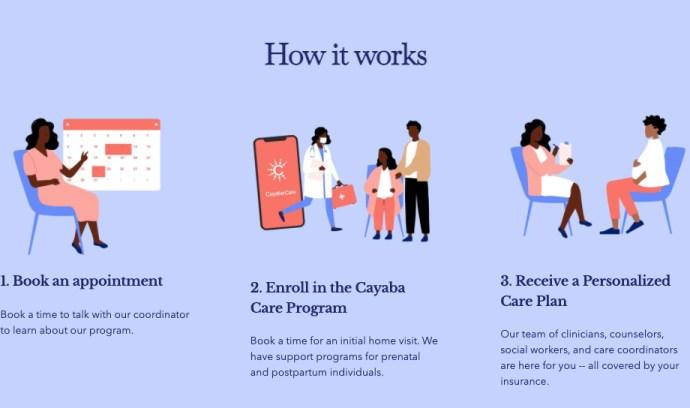 Cayaba Care Digital Health