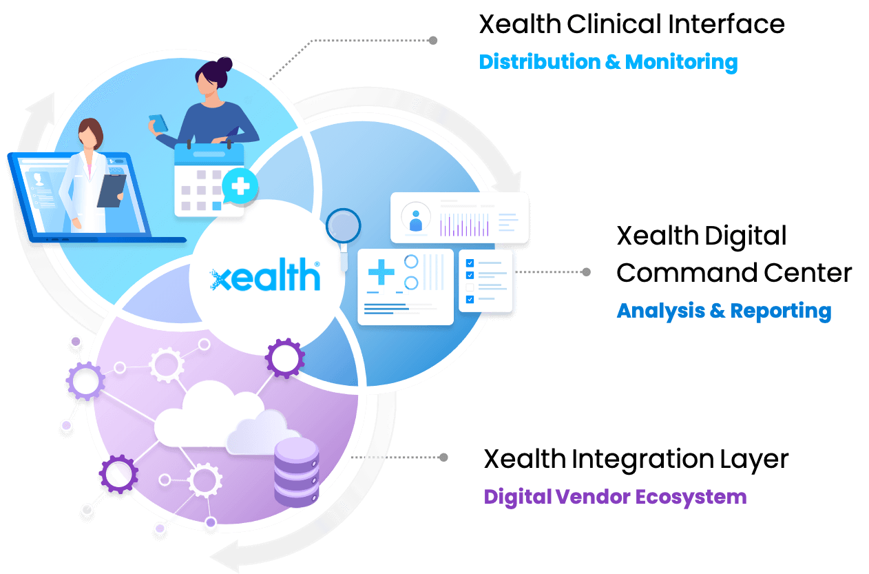 Xealth Platform - Series B Funding - Digital Health News
