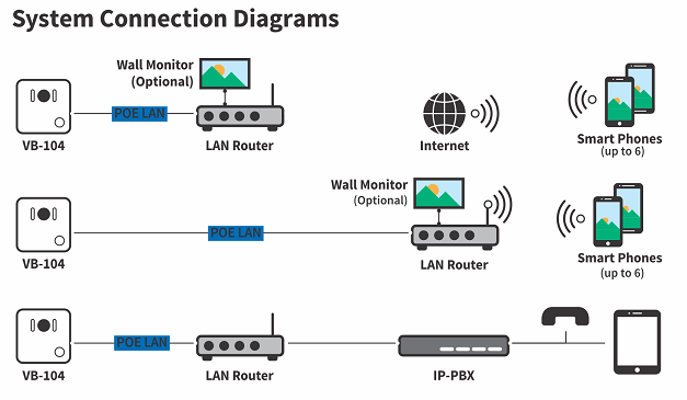 VBELL System connection Diagrams 2 small