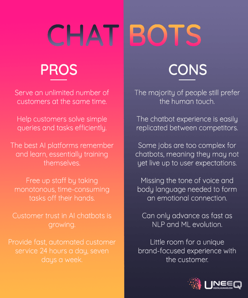 The pros and cons of AI chatbots