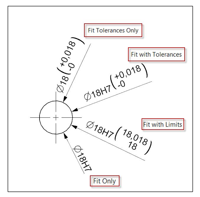 tűréstáblázat NX csap