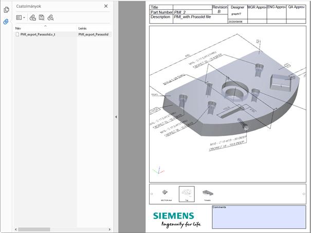 3D-s PDF PMI Alkalmazási stratéfiák