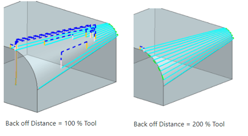 NX back off distance