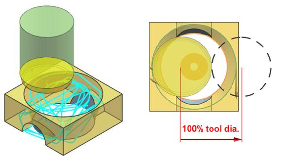 Az alábbi ábrákon jól látható, hogyan módosul a szerszámpálya a visszavágási távolság átállításával.