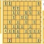 【将棋】電王戦合議制マッチ。人類を終わらせにきたコンピューターの一手
