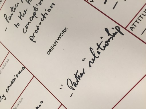 Using the Client Agency Relationship Canvas