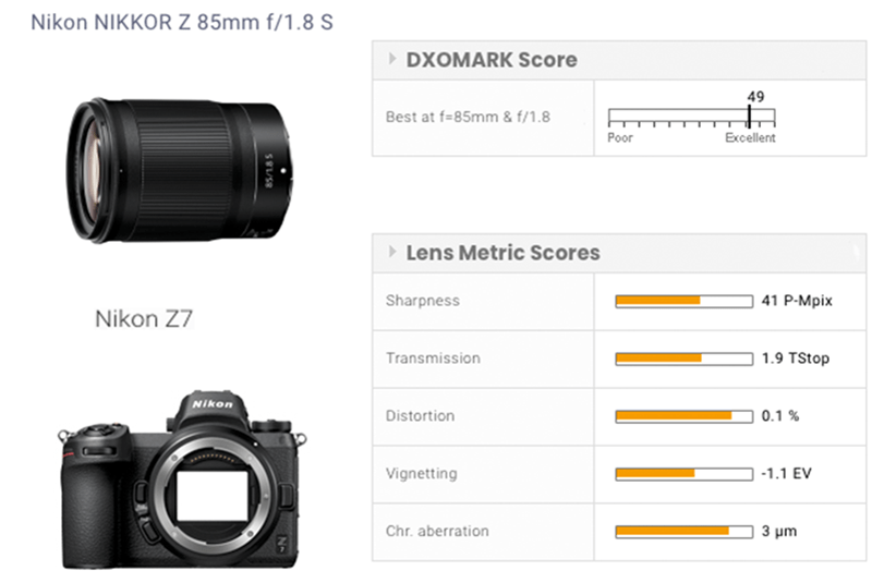 dxomark benchmarking