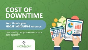 What is the cost for your firm to be down for an hour?