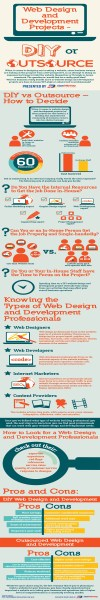 Web Design and Development Projects – DIY or Outsource? (Infographic) - An Infographic from Digital Marketing Philippines