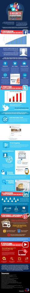 5 Secrets of Lead Generation in Social Media You Never Knew (Infographic) - An Infographic from Digital Marketing Philippines