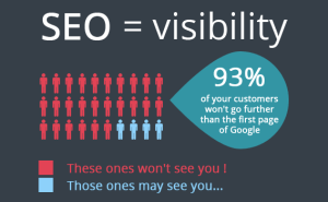 how-to-drive-traffic-to-your-website-through-search-engine-optimization-seo