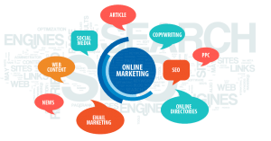 Online marketing for Nigeria business