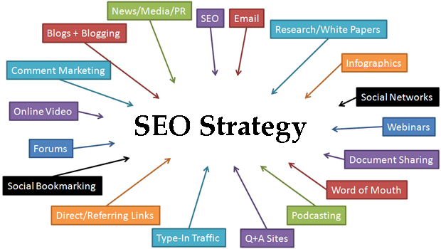 search engine optimisation in Nigeria