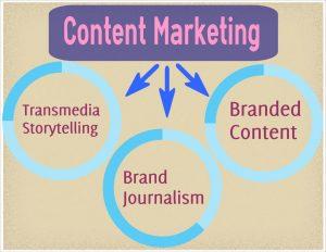 online brand presence in Nigeria