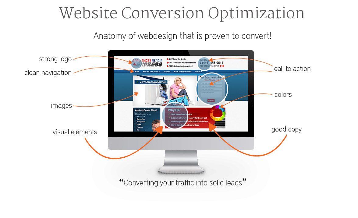 Website Optimisation for brands in Nigeria