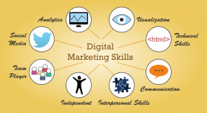 digital marketing job in Nigeria