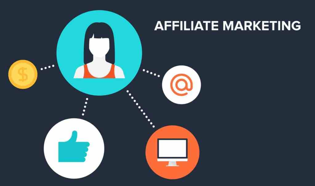 affiliate-marketing-digital-marketing-skills