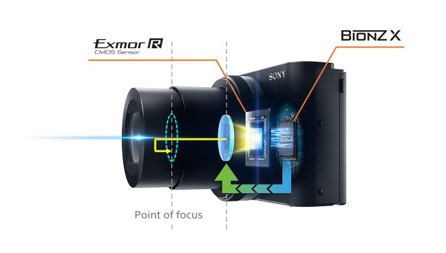 Sony cyber-shot DSC-HX80 04