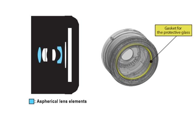 1 NIKKOR AW 10mm f:2.8 Lens Construction