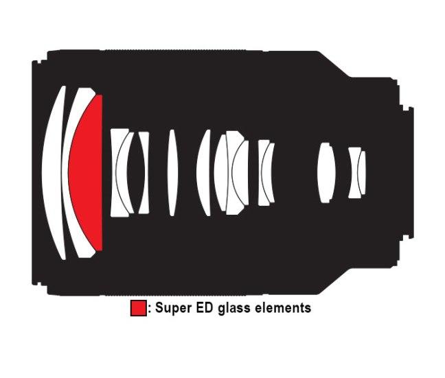 1 NIKKOR VR 70-300mm f:4.5-5.6 05