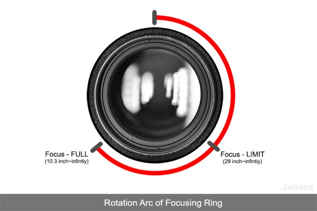 AF Nikon Micro 200mm f4 Rotation Arc of Focusing Ring
