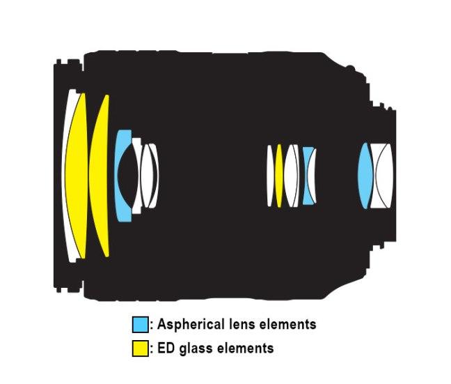 Nikon AF-S DX NIKKOR 18-300mm f:3.5-6.3G ED VR sample image 01