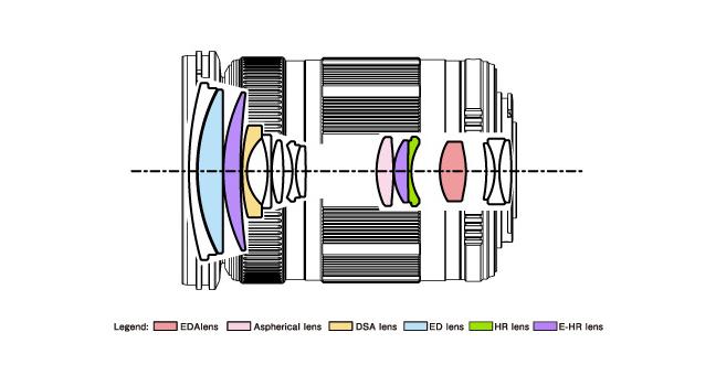 Olympus M.ZUIKO DIGITAL ED 14‑150mm 4.0‑5.6 02