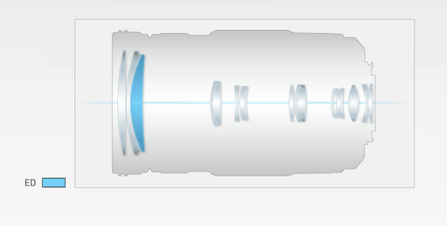Panasonic Lumix G Vario 100-300mm f:4–5.6 Mega O.I.S. Lens 06