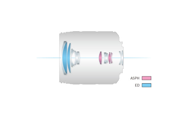 Panasonic Lumix G Vario 14-140mm f:3.5-5.6 Asph Power O.I.S. Lens 06