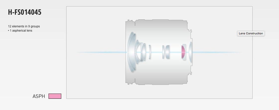 Panasonic Lumix G Vario 14-45mm f/3.5–5.6 Asph Mega O.I.S