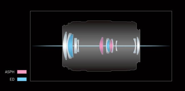 Panasonic Lumix G X Vario PZ 45–175mm f:4–5.6 Asph Power O.I.S. Lens 06