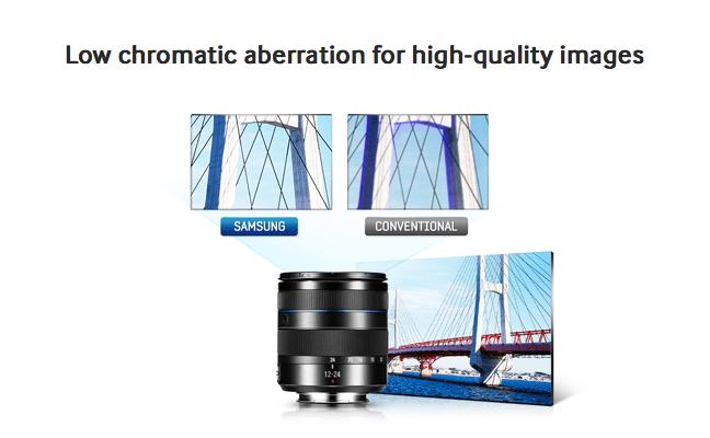 Samsung 12-24mm F4-5.6 ED Lens 02