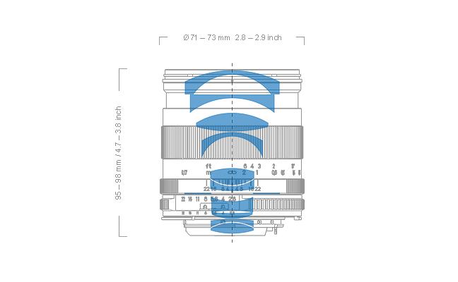 Zeiss Distagon T* 25mm f2.8 Lens 04