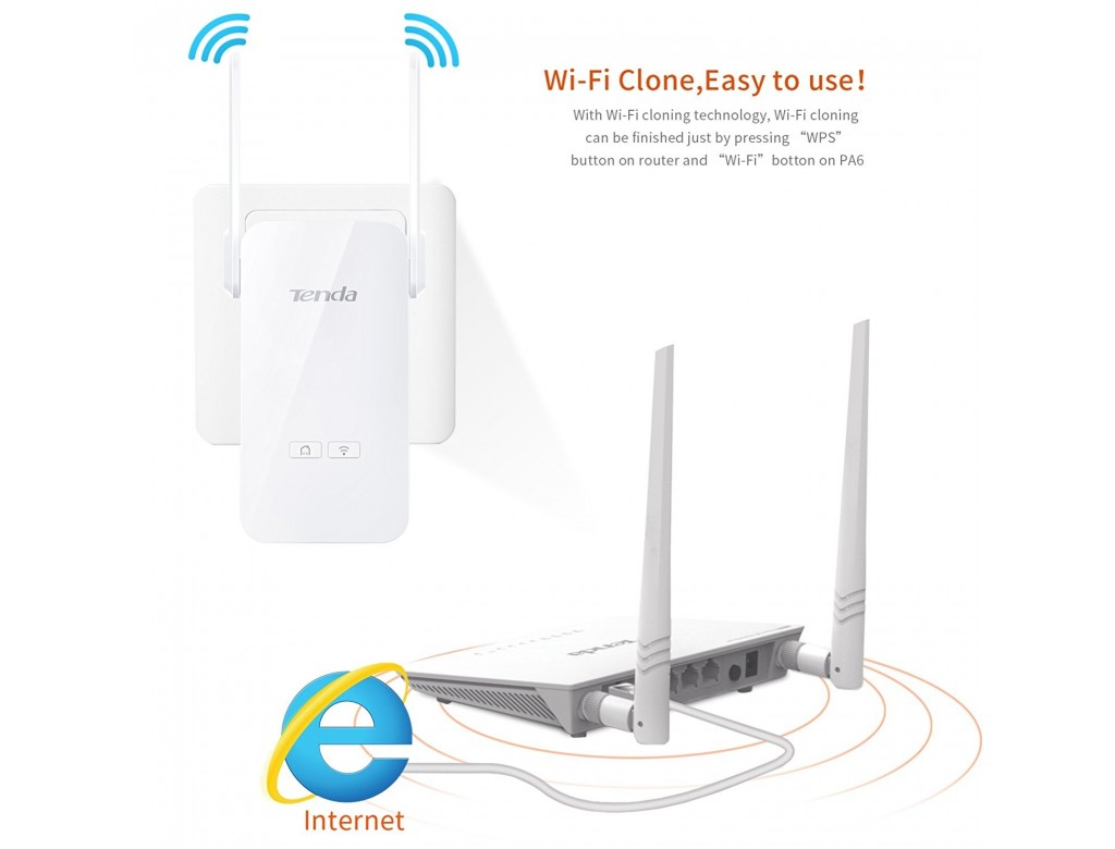 Tenda Ph5 Mbps Wi Fi Powerline Extender Kit