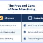 Free Advertising Infographic
