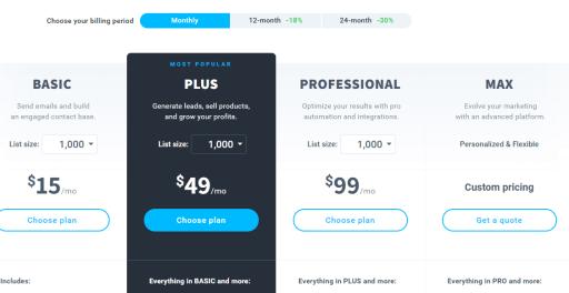 GetResponse Email Marketing pricing plan