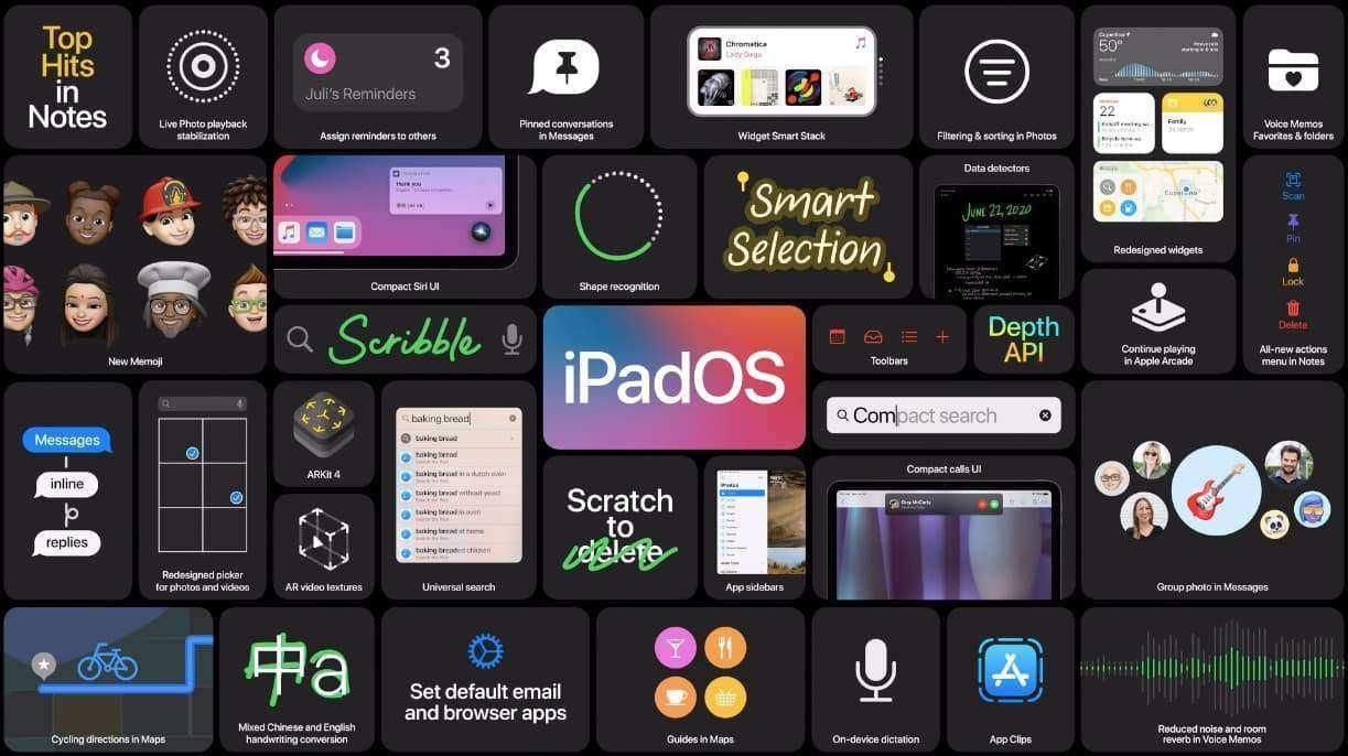 iPadOS 14 Apple WWDC20