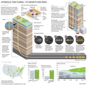 FrackingExplained