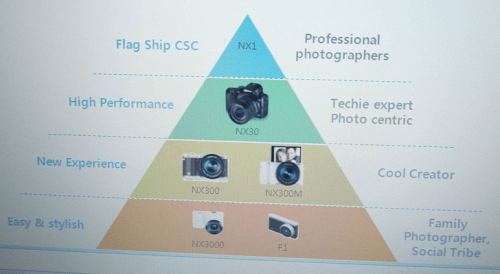 Samsung-NX1-Is-the-Company-s-Next-Flagship-CSC-Features-1-inch-Sensor