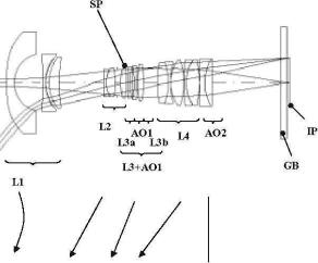 Canon-10-22mm-f3.5-4.5-lens-patent-with-liquid-element-design