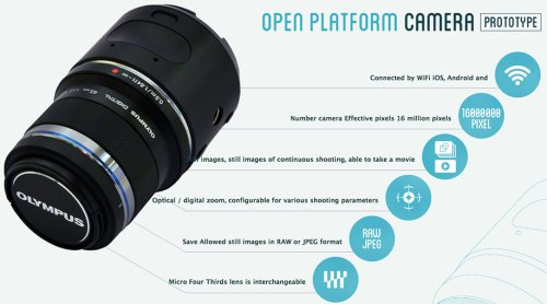 Olympus-Open-Platform-camera-prototype